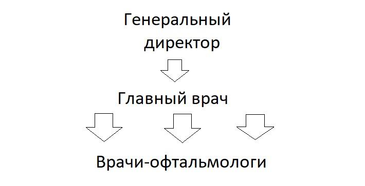 ПРАВОВАЯ ИНФОРМАЦИЯ - 2